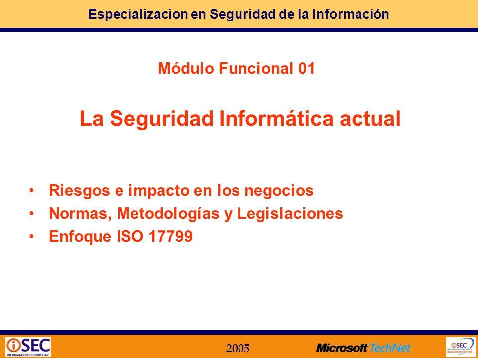 Especializacion en Seguridad de la Información 2005 Módulos Funcionales relacionados con Dominios de la ISO 17799: MF.11. Marco Normativo y Legal: Rie