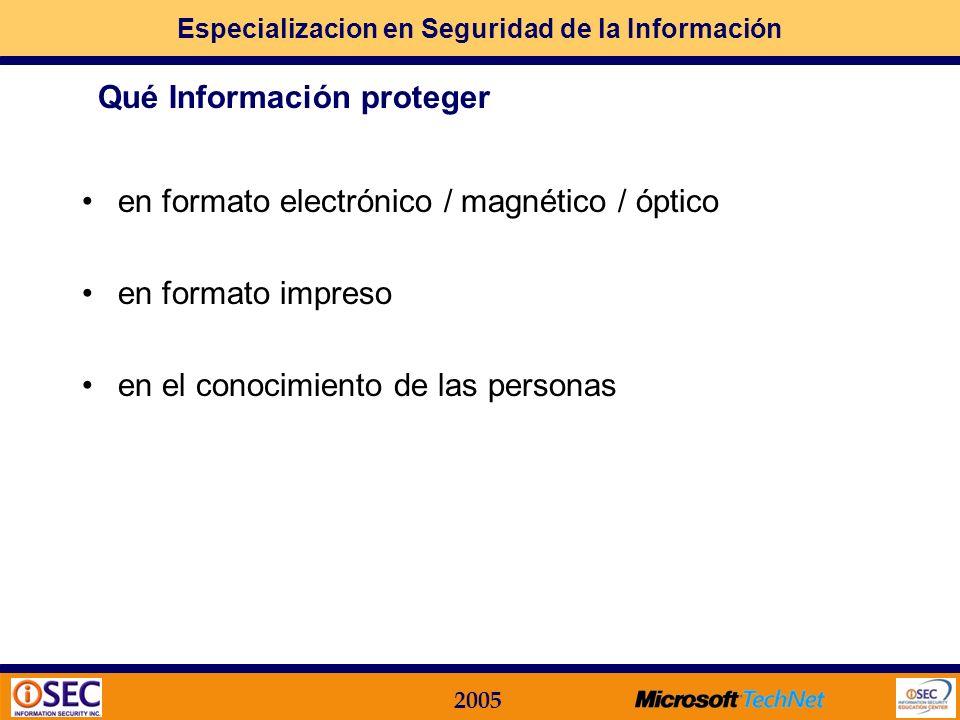 Especializacion en Seguridad de la Información 2005 Paso 1: Por que? Reconocer los riesgos y su impacto en los negocios CONSEGUIR EL APOYO DE LA DIREC