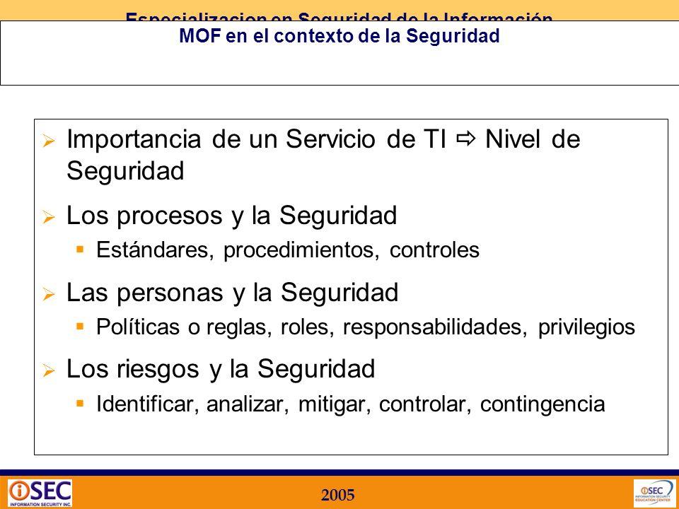 Especializacion en Seguridad de la Información 2005 Conceptos fundamentales de MOF Servicio de Tecnología = Unidad básica de trabajo Procesos de Opera
