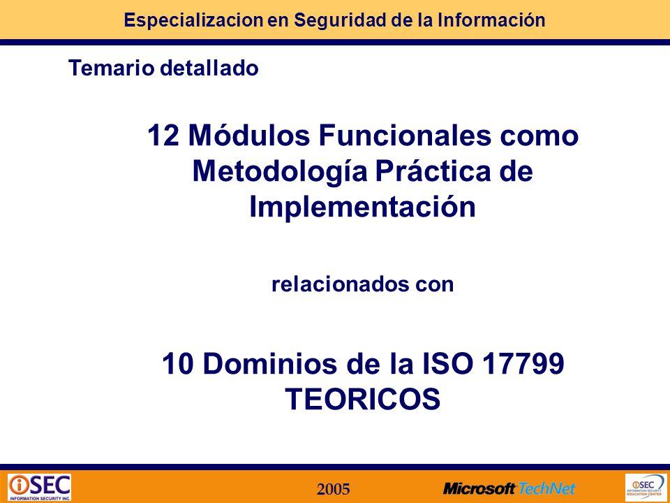 Especializacion en Seguridad de la Información 2005 Módulos Funcionales relacionados con Dominios de la ISO 17799: MF.11.