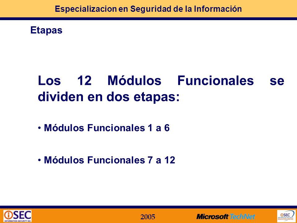Especializacion en Seguridad de la Información 2005 Los 12 Módulos Funcionales se dividen en dos etapas: Módulos Funcionales 1 a 6 Módulos Funcionales 7 a 12 Etapas