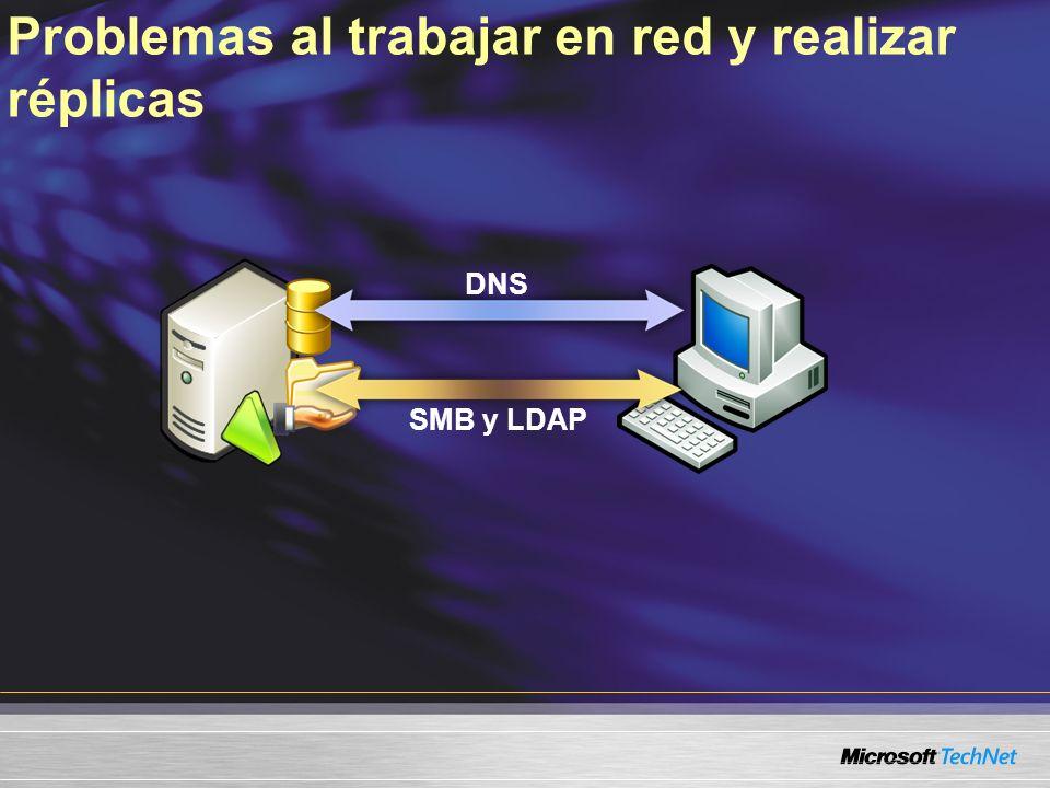 Problemas al trabajar en red y realizar réplicas DNS SMB y LDAP
