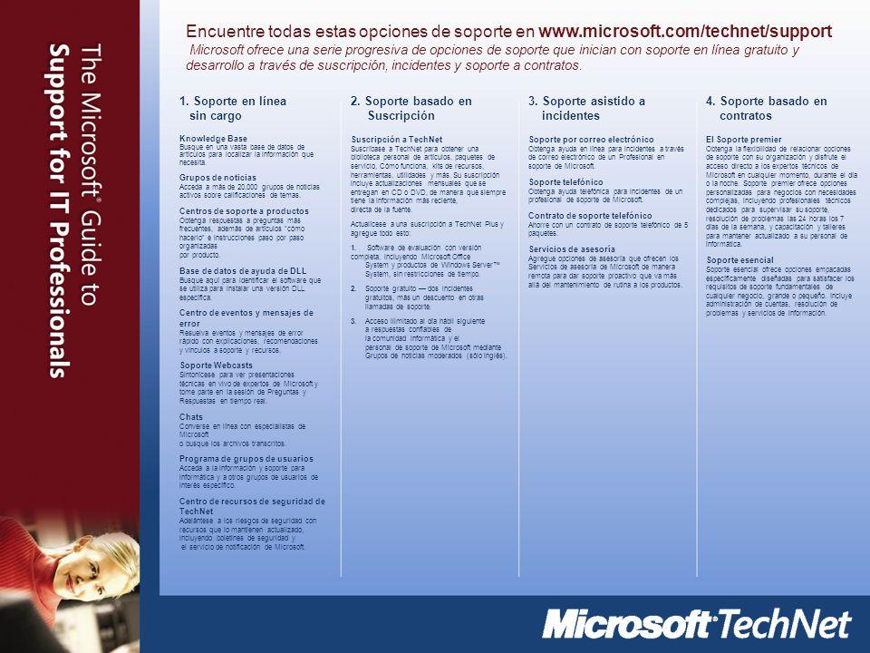Encuentre todas estas opciones de soporte en www.microsoft.com/technet/support Microsoft ofrece una serie progresiva de opciones de soporte que inician con soporte en línea gratuito y desarrollo a través de suscripción, incidentes y soporte a contratos.