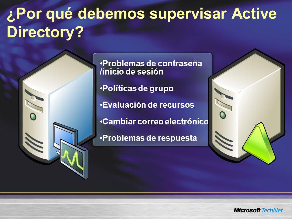 Problemas de contraseña /inicio de sesión Políticas de grupo Evaluación de recursos Cambiar correo electrónico Problemas de respuesta ¿Por qué debemos supervisar Active Directory