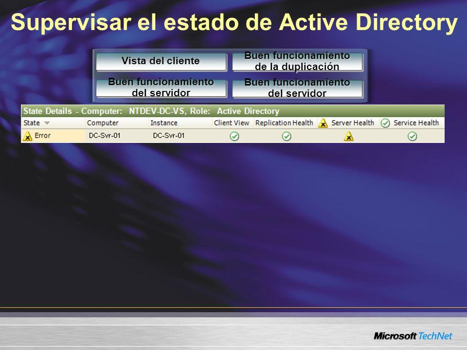 Supervisar el estado de Active Directory Vista del cliente Buen funcionamiento del servidor Buen funcionamiento de la duplicación Buen funcionamiento del servidor