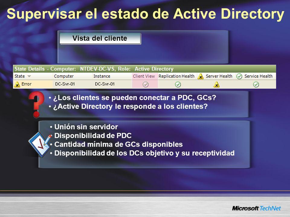 Unión sin servidor Disponibilidad de PDC Cantidad mínima de GCs disponibles Disponibilidad de los DCs objetivo y su receptividad ¿Los clientes se pueden conectar a PDC, GCs.