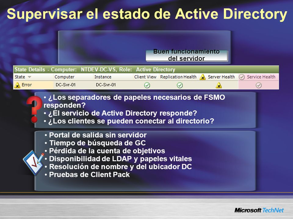Portal de salida sin servidor Tiempo de búsqueda de GC Pérdida de la cuenta de objetivos Disponibilidad de LDAP y papeles vitales Resolución de nombre y del ubicador DC Pruebas de Client Pack ¿Los separadores de papeles necesarios de FSMO responden.