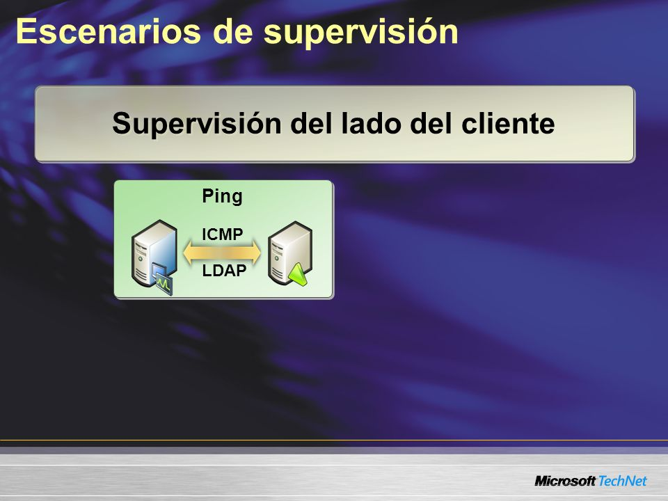 Escenarios de supervisión Supervisión del lado del cliente Ping ICMP LDAP