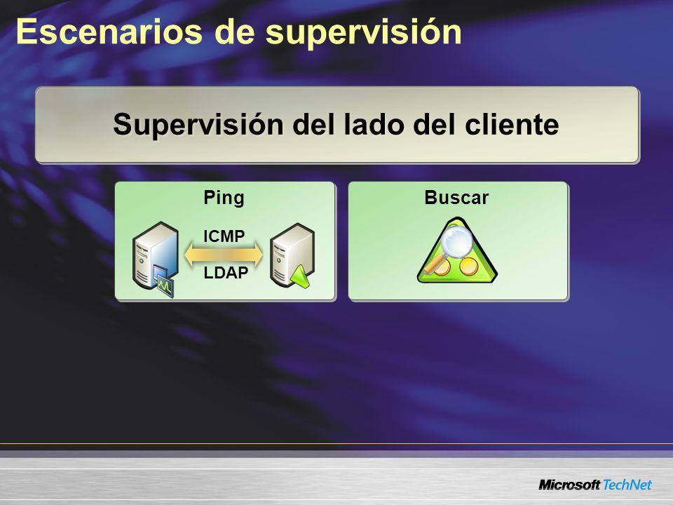 Escenarios de supervisión Supervisión del lado del cliente Ping ICMP LDAP Buscar