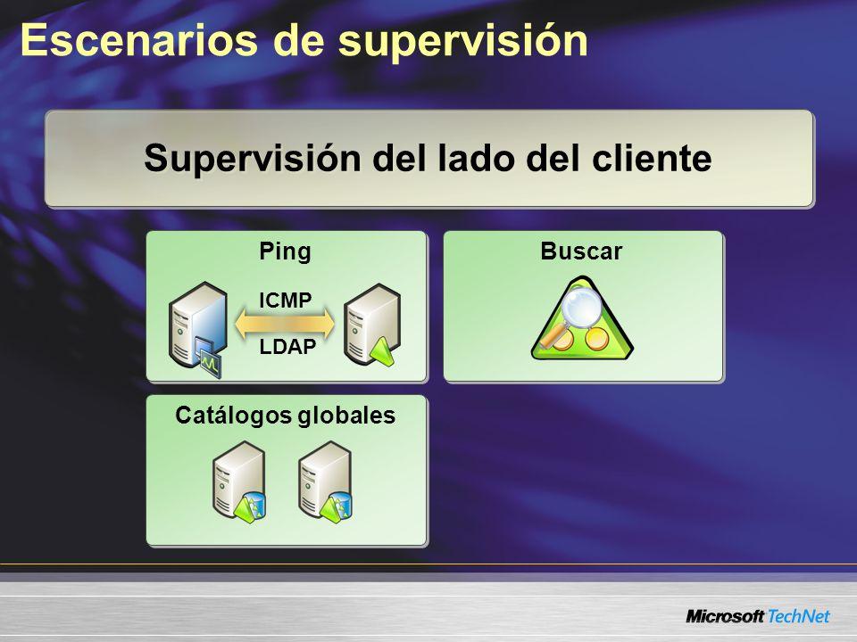 Escenarios de supervisión Supervisión del lado del cliente Ping ICMP LDAP Buscar Catálogos globales