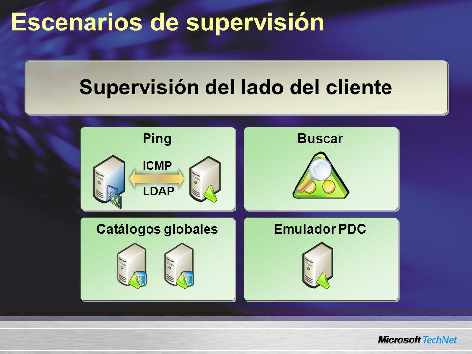 Escenarios de supervisión Supervisión del lado del cliente Ping ICMP LDAP Buscar Catálogos globales Emulador PDC