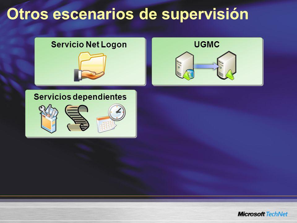 Otros escenarios de supervisión Servicio Net Logon UGMC Servicios dependientes