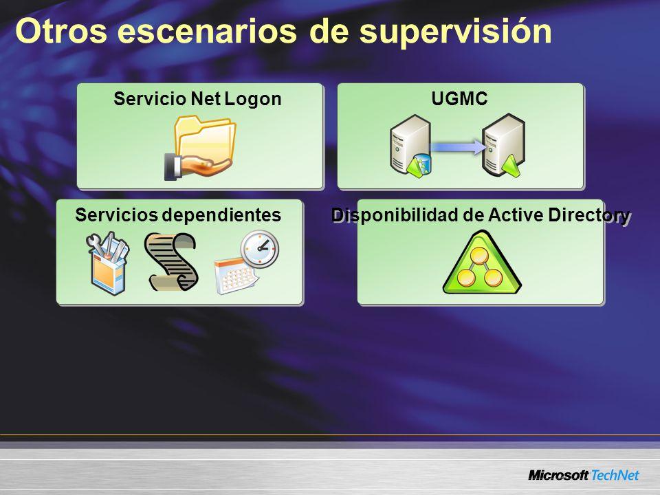 Otros escenarios de supervisión Servicio Net Logon UGMC Servicios dependientes Disponibilidad de Active Directory