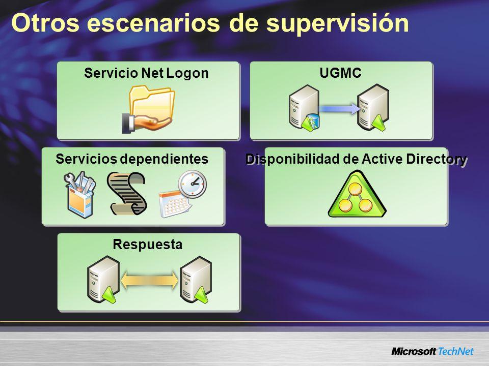 Otros escenarios de supervisión Servicio Net Logon UGMC Servicios dependientes Disponibilidad de Active Directory Respuesta
