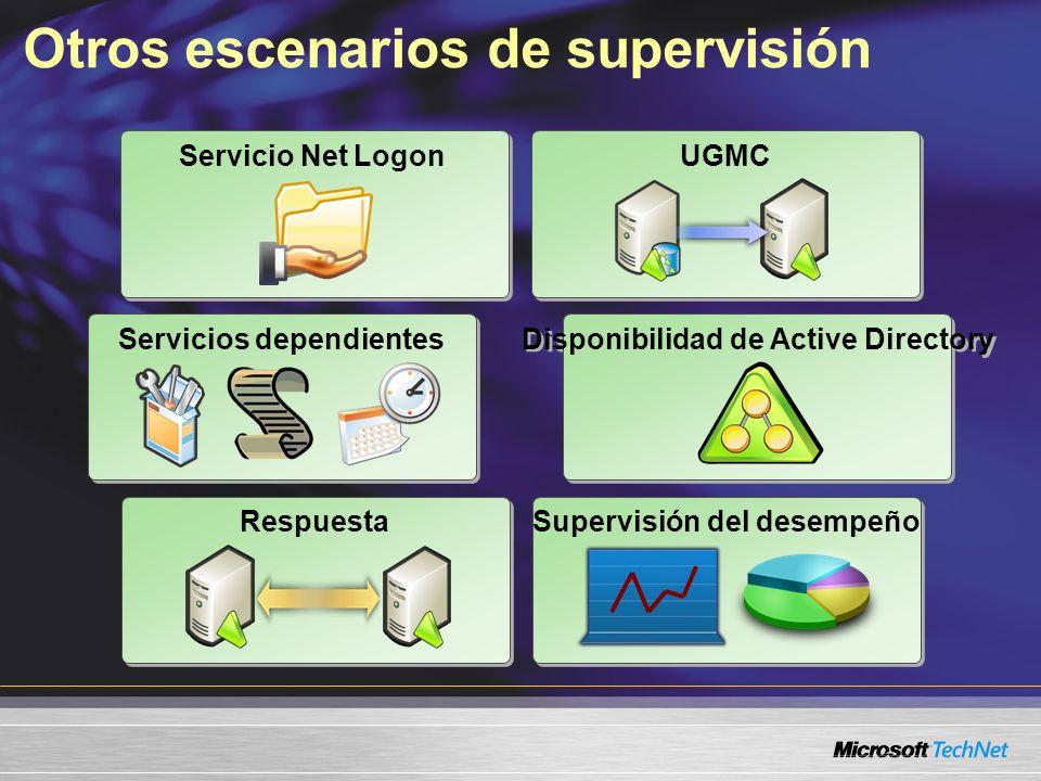 Otros escenarios de supervisión Servicio Net Logon UGMC Servicios dependientes Disponibilidad de Active Directory Respuesta Supervisión del desempeño