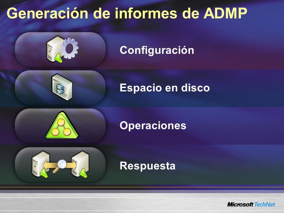 Generación de informes de ADMP Configuración Espacio en disco Operaciones Respuesta