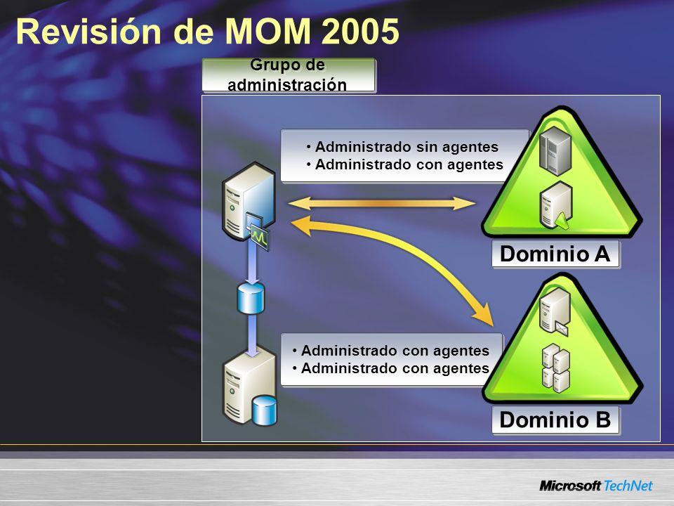 Administrado con agentes Administrado sin agentes Administrado con agentes Administrado sin agentes Administrado con agentes Revisión de MOM 2005 Dominio A Dominio B Grupo de administración