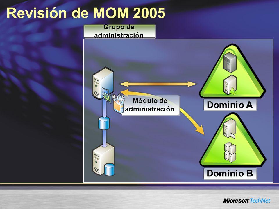 Módulo de administración Revisión de MOM 2005 Dominio A Dominio B Grupo de administración