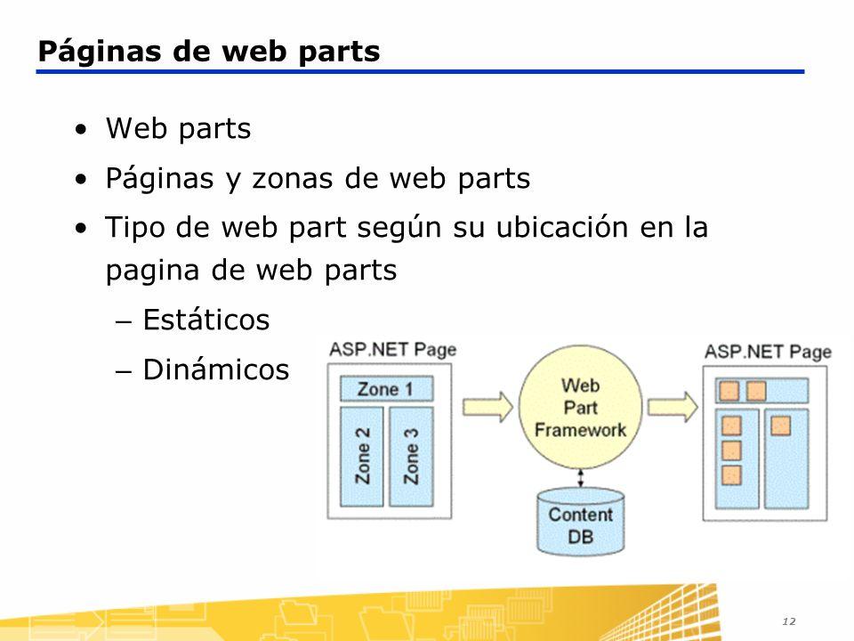 12 Páginas de web parts Web parts Páginas y zonas de web parts Tipo de web part según su ubicación en la pagina de web parts – Estáticos – Dinámicos