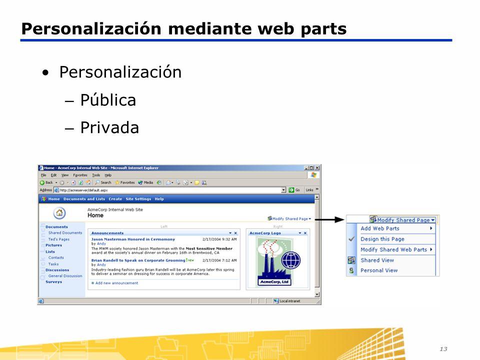 13 Personalización mediante web parts Personalización – Pública – Privada