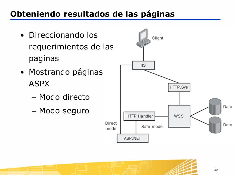 15 Obteniendo resultados de las páginas Direccionando los requerimientos de las paginas Mostrando páginas ASPX – Modo directo – Modo seguro