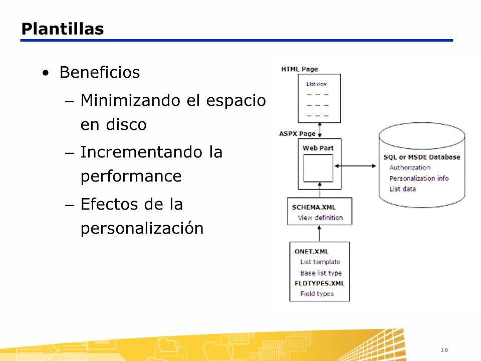 16 Plantillas Beneficios – Minimizando el espacio en disco – Incrementando la performance – Efectos de la personalización