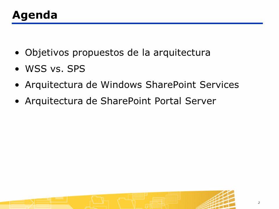 2 Agenda Objetivos propuestos de la arquitectura WSS vs. SPS Arquitectura de Windows SharePoint Services Arquitectura de SharePoint Portal Server