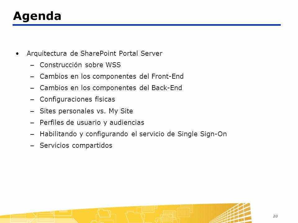 20 Agenda Arquitectura de SharePoint Portal Server – Construcción sobre WSS – Cambios en los componentes del Front-End – Cambios en los componentes de