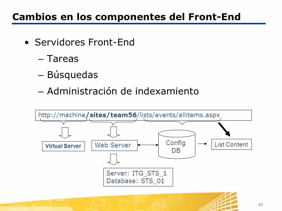 22 Cambios en los componentes del Front-End Servidores Front-End – Tareas – Búsquedas – Administración de indexamiento http://machine/sites/team56/lis