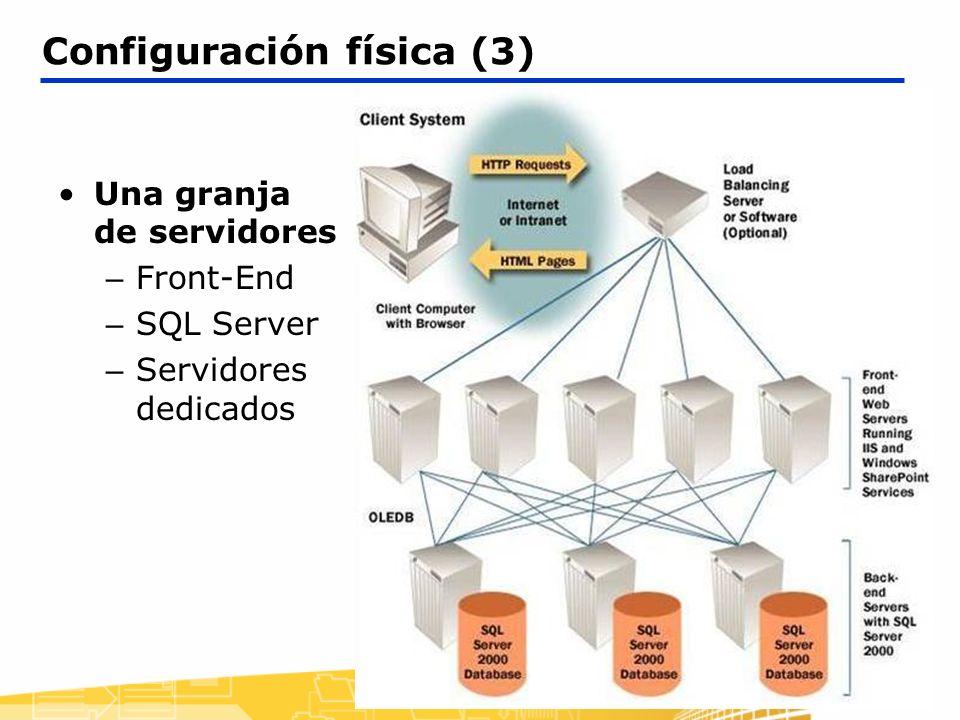 26 Configuración física (3) Una granja de servidores – Front-End – SQL Server – Servidores dedicados