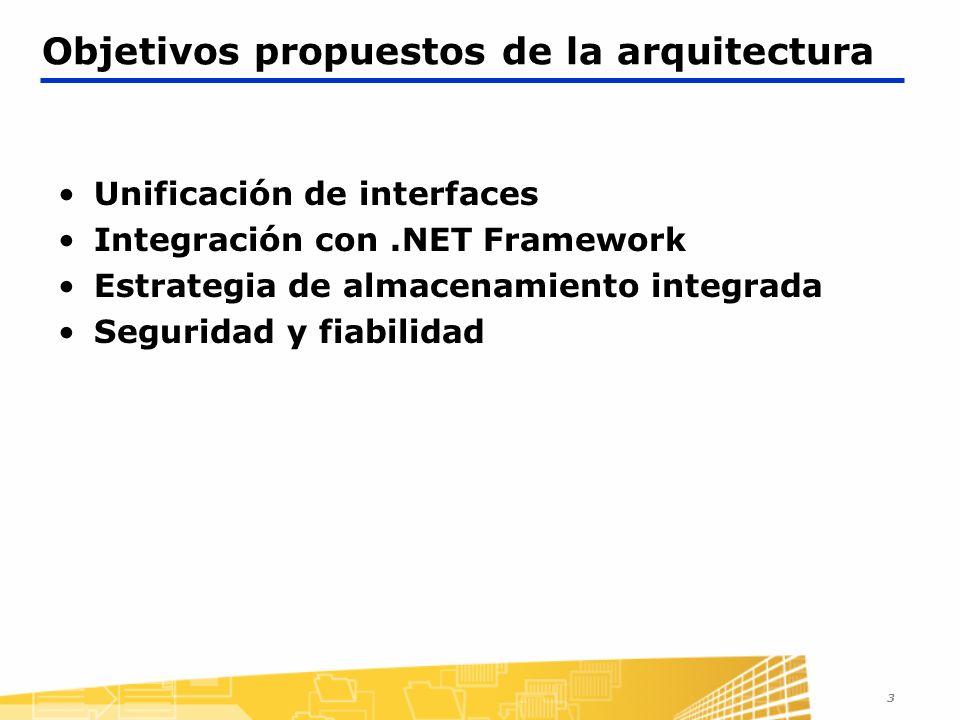 3 Objetivos propuestos de la arquitectura Unificación de interfaces Integración con.NET Framework Estrategia de almacenamiento integrada Seguridad y f