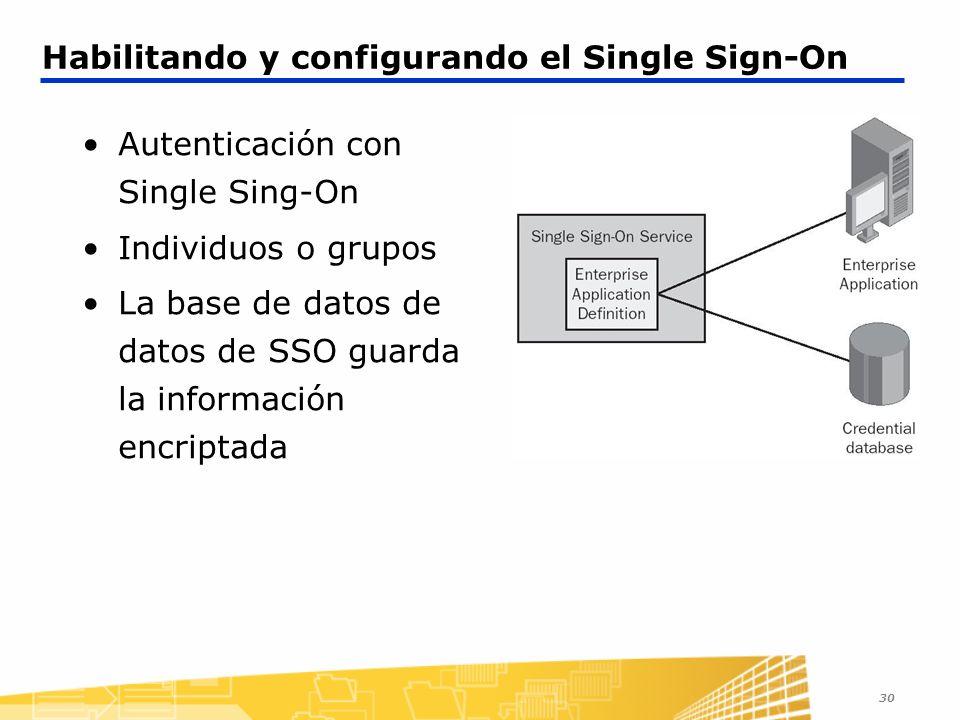 30 Habilitando y configurando el Single Sign-On Autenticación con Single Sing-On Individuos o grupos La base de datos de datos de SSO guarda la inform