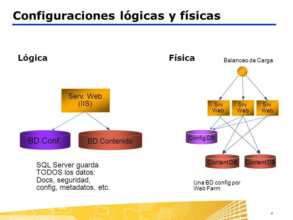 8 Configuraciones lógicas y físicas Lógica Física Serv. Web (IIS) BD Contenido BD Conf. SQL Server guarda TODOS los datos: Docs, seguridad, config, me