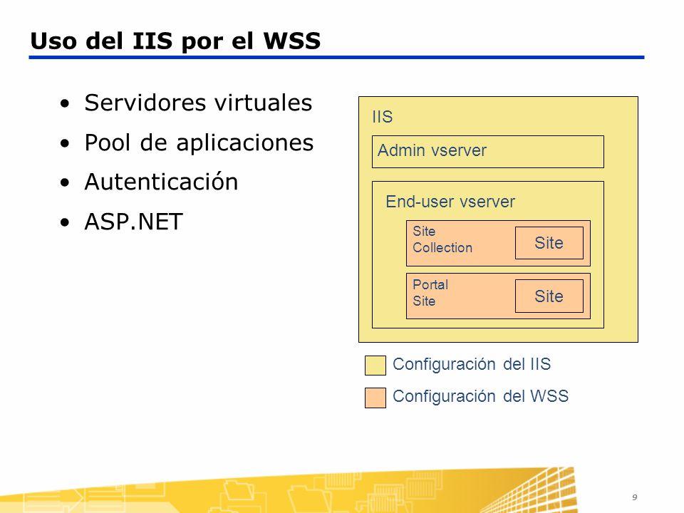 9 Uso del IIS por el WSS Servidores virtuales Pool de aplicaciones Autenticación ASP.NET IIS Admin vserver End-user vserver Site Collection Site Confi