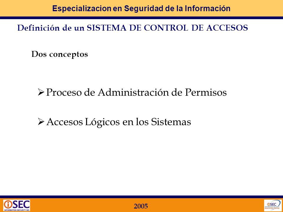 Especializacion en Seguridad de la Información 2005 Paso 2: cómo lo llevo a la práctica? Definición de Sistemas de Control de Accesos