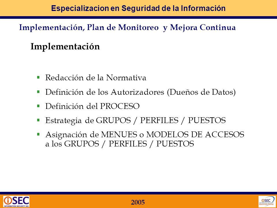 Especializacion en Seguridad de la Información 2005 Dos conceptos Proceso de Administración de Permisos Accesos Lógicos en los Sistemas Definición de