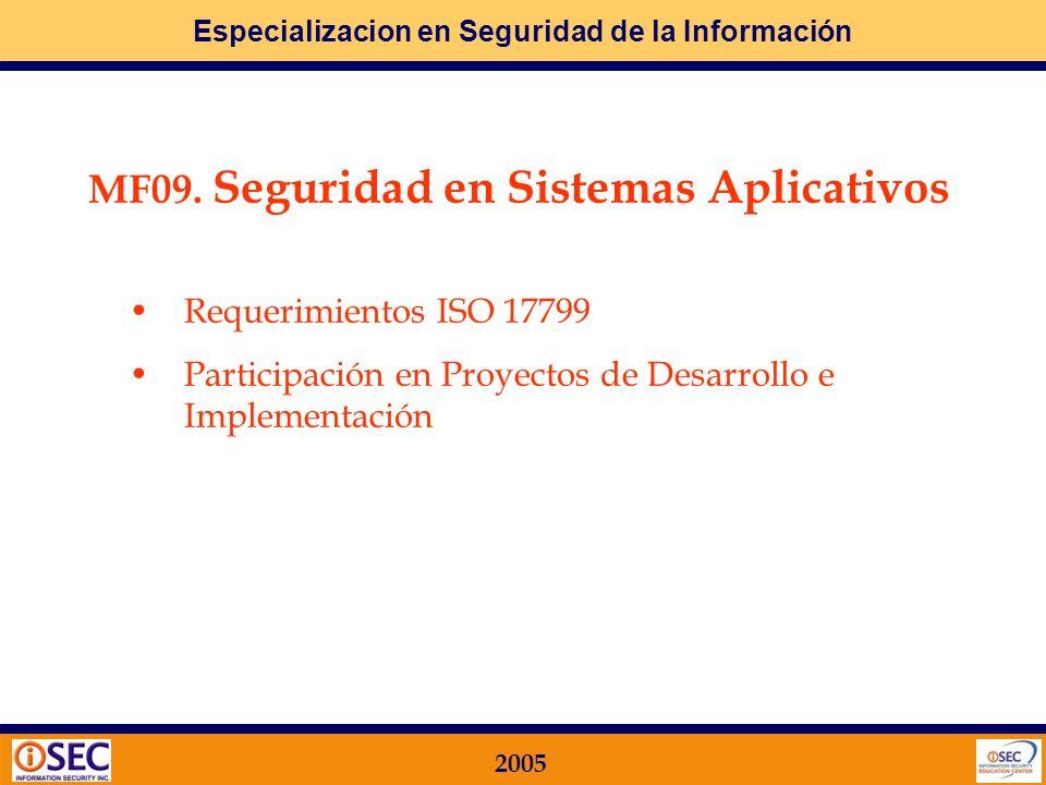 Especializacion en Seguridad de la Información 2005 Implementación de distintos ambientes de procesamiento Desarrollo de Sistemas Prueba / Testing Pro