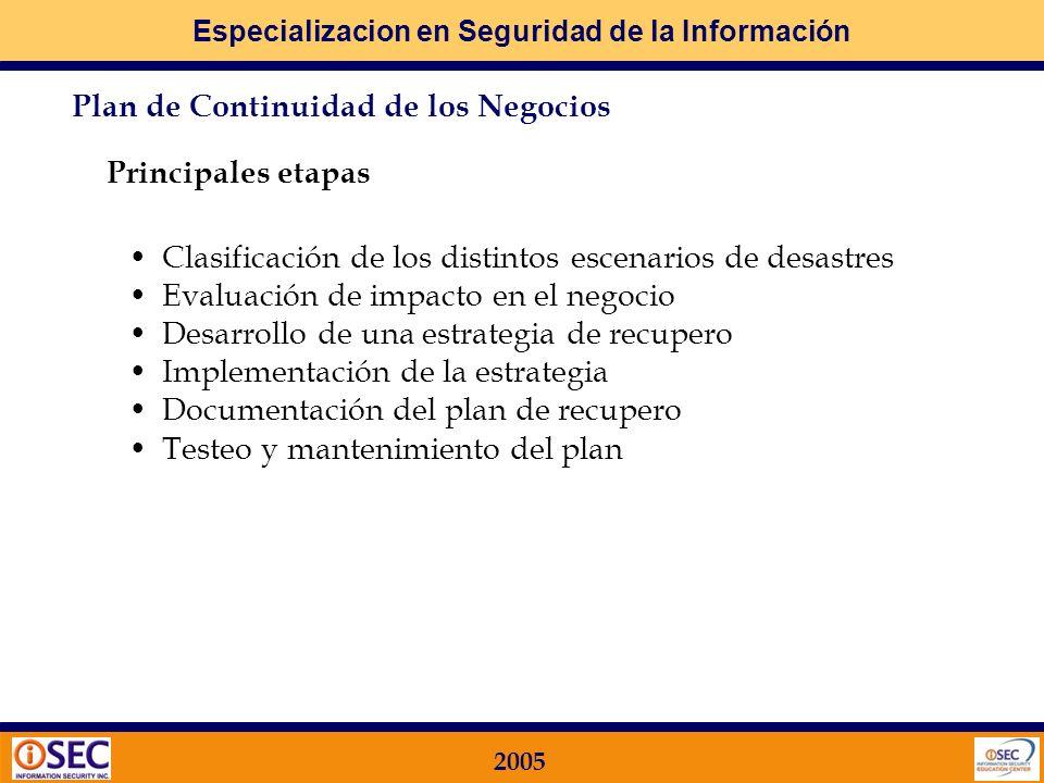 Especializacion en Seguridad de la Información 2005 Paso 2: cómo lo llevo a la práctica? Desarrollo de un Plan de Continuidad del Negocio