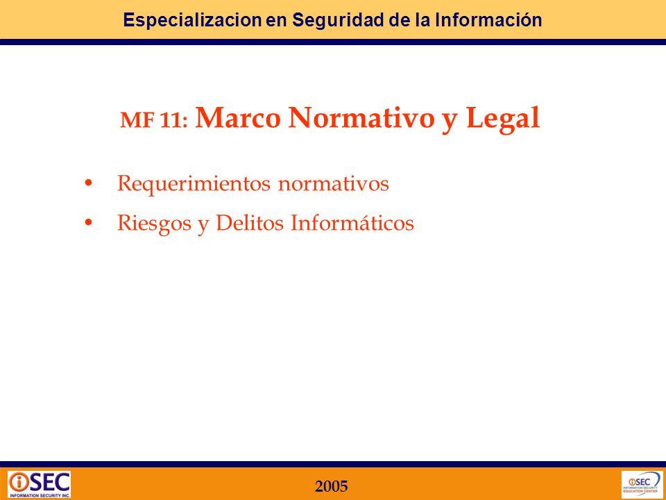 Especializacion en Seguridad de la Información 2005 Principales etapas Clasificación de los distintos escenarios de desastres Evaluación de impacto en
