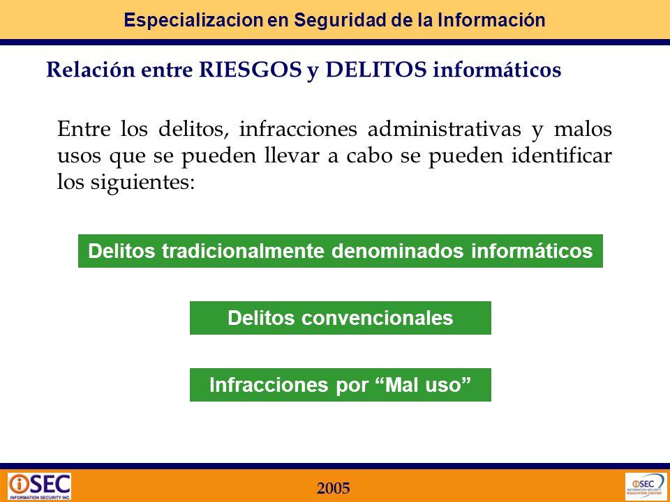 Especializacion en Seguridad de la Información 2005 Paso 2: cómo lo llevo a la práctica? Algunas consideraciones a tener en cuenta: Comprender la rela