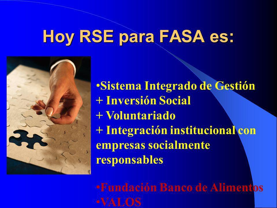 Hoy RSE para FASA es: Sistema Integrado de Gestión + Inversión Social + Voluntariado + Integración institucional con empresas socialmente responsables