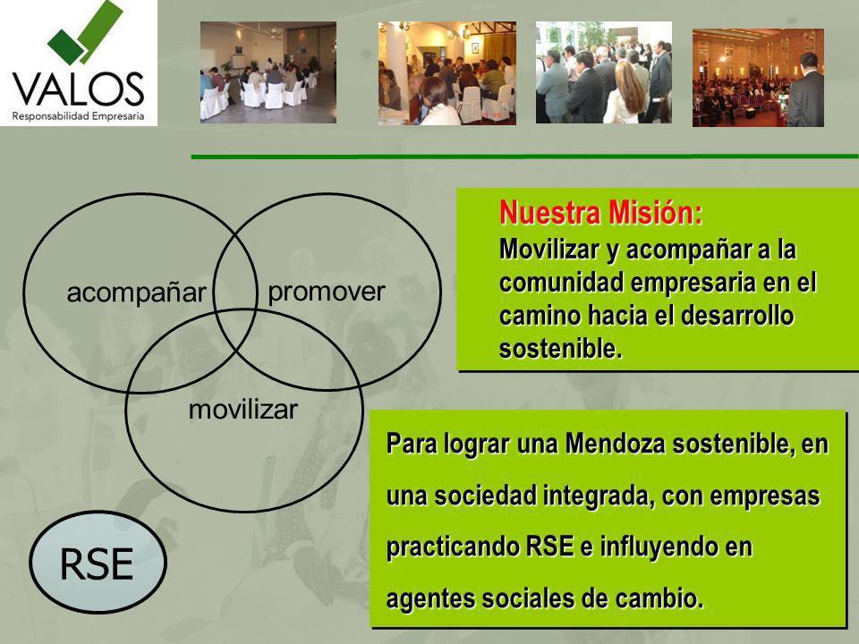 acompañar promover movilizar Para lograr una Mendoza sostenible, en una sociedad integrada, con empresas practicando RSE e influyendo en agentes socia