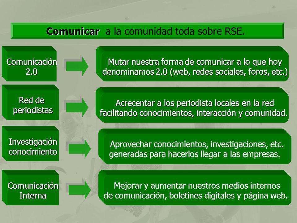 Comunicación2.0 Red de periodistas Investigaciónconocimiento ComunicaciónInterna Mutar nuestra forma de comunicar a lo que hoy denominamos 2.0 (web, r