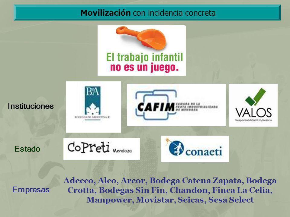 Movilización con incidencia concreta Instituciones Estado Empresas Adecco, Alco, Arcor, Bodega Catena Zapata, Bodega Crotta, Bodegas Sin Fin, Chandon,