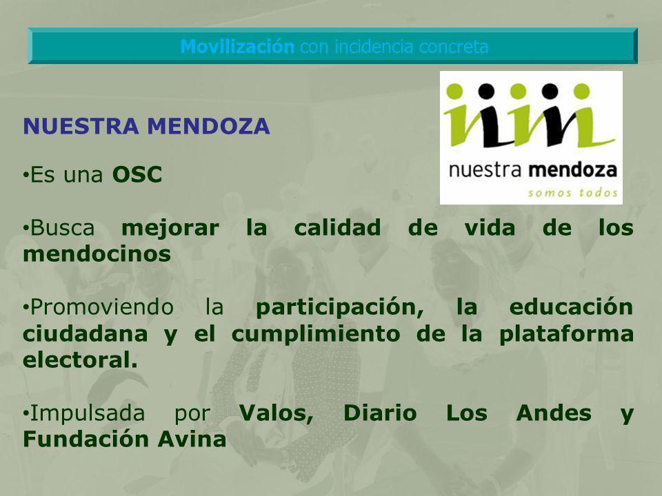 NUESTRA MENDOZA Es una OSC Busca mejorar la calidad de vida de los mendocinos Promoviendo la participación, la educación ciudadana y el cumplimiento d