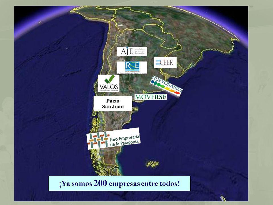 Pacto San Juan ¡Ya somos 200 empresas entre todos!