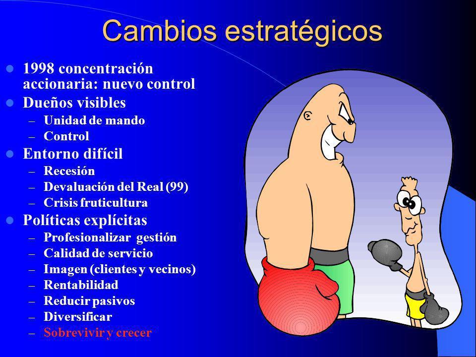 Cambios estratégicos 1998 concentración accionaria: nuevo control Dueños visibles – Unidad de mando – Control Entorno difícil – Recesión – Devaluación