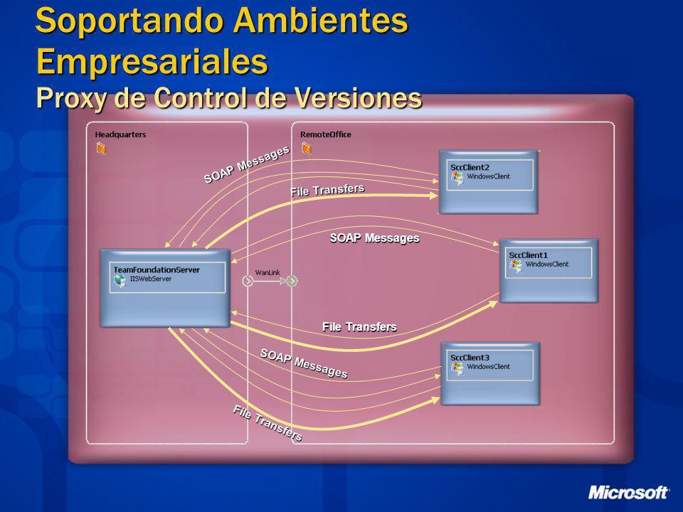 Soportando Ambientes Empresariales Proxy de Control de Versiones SOAP Messages File Transfers