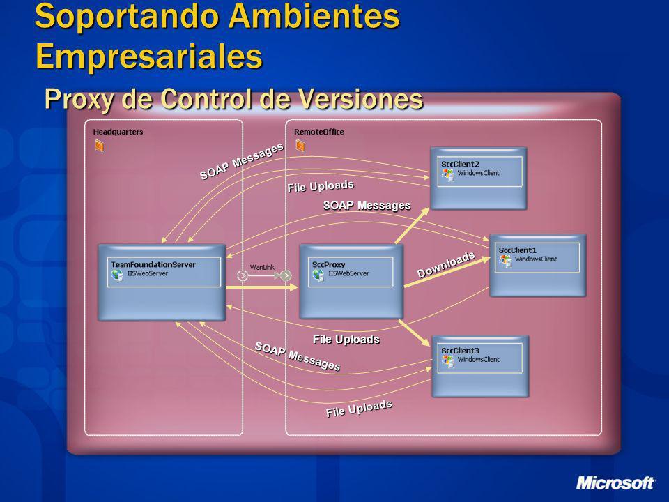 Soportando Ambientes Empresariales Proxy de Control de Versiones SOAP Messages File Uploads Downloads