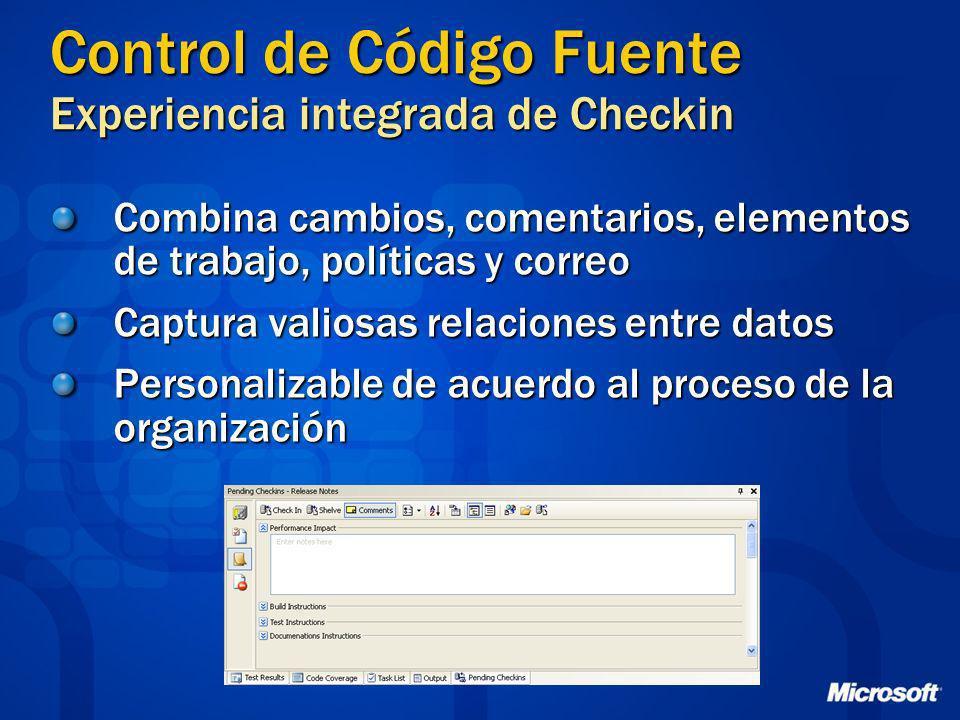 Control de Código Fuente Experiencia integrada de Checkin Combina cambios, comentarios, elementos de trabajo, políticas y correo Captura valiosas rela